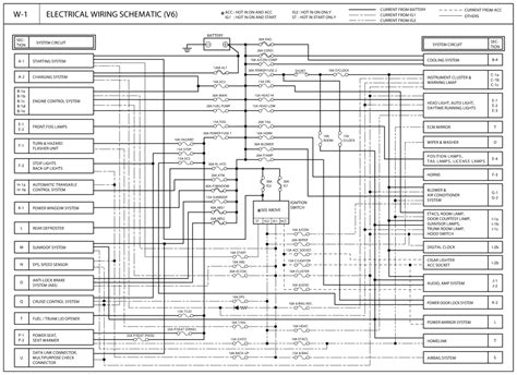 repair guides wiring diagrams wiring diagrams 17 of 30 autozone