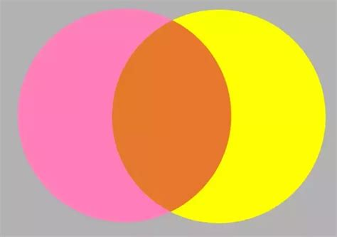 pink and yellow make what color what do you get when you mix yellow and pink quora