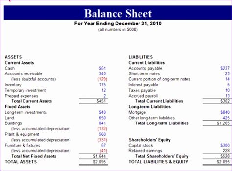 excel loan calculator template exceltemplates