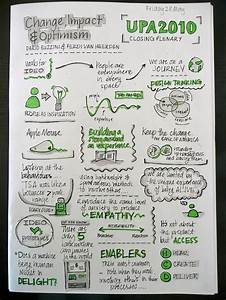 User Experience Design  Notes From An Inspired Designer