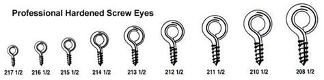 Wood Screw Types And Sizes
