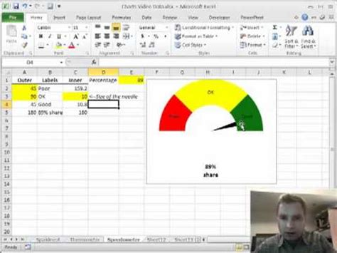 excel video  speedometer charts part  youtube