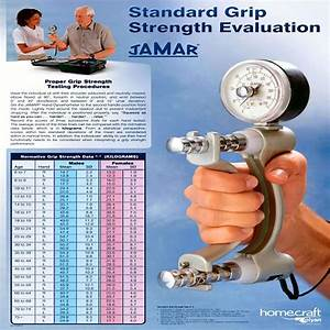 Dynamometer Chart Proper Grip Strength Testing Procedures With The Jamar