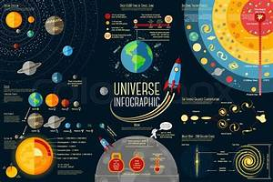 Set of Universe Infographics - Solar system, Planets ...