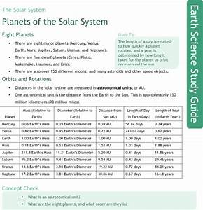 Planets of the Solar System | CK-12 Foundation