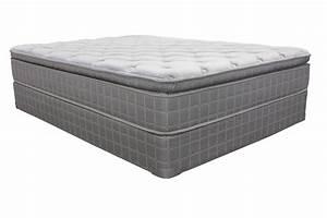 bramwell teddy bear pillow top mattress mattresses With best mattress without pillowtop