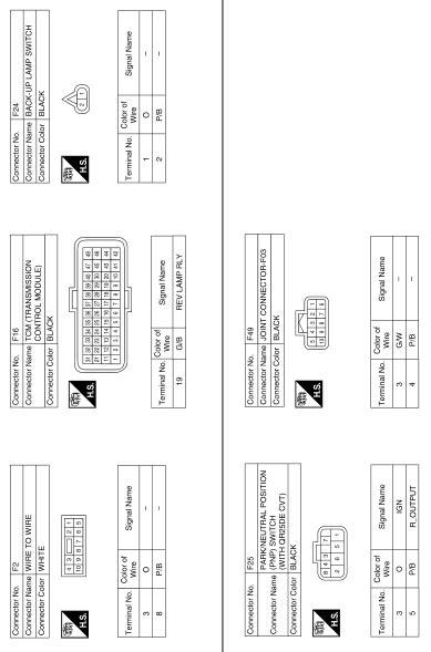 Nissan Altima Service Manual Back Lamp