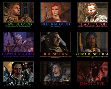 Alignment Meme Generator - dragon age alignment chart by gamer28 on deviantart is my geek showing pinterest dragon