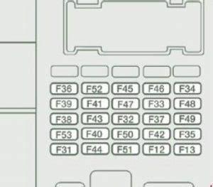 citroen relay   fuse box diagram auto genius