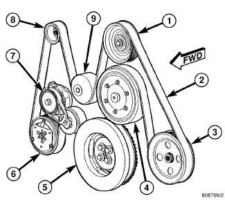 Dodge 33 Serpentine Belt Diagram by Belt Zara Images Dodge Serpentine Belt Diagram