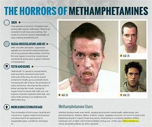 GETTING BACK ON YOUR PATH Horrors Of Methamphetamines