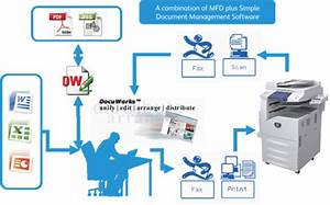 docuworks diagram1 supplier fotocopy distributor fuji With document management system xerox