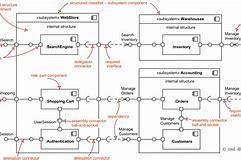 Images for website component diagram codediscountdiscountonlineonline hd wallpapers website component diagram ccuart Gallery
