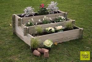 Bac En Bois Pour Potager : bac bois pour jardin potager ~ Dailycaller-alerts.com Idées de Décoration