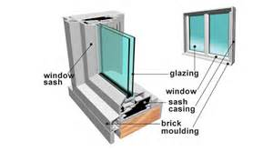 bfd rona products diy windows terminology and