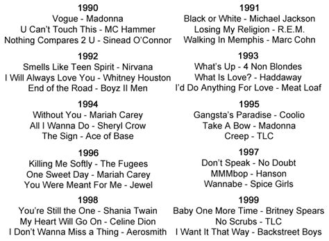 Music History including Genres Styles, Bands And Artists ...