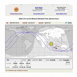 Tracking the International Space Station: Human Space ...