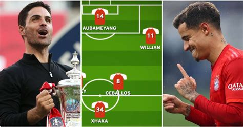Arsenal's 2020/21 line-up predicted following reports ...
