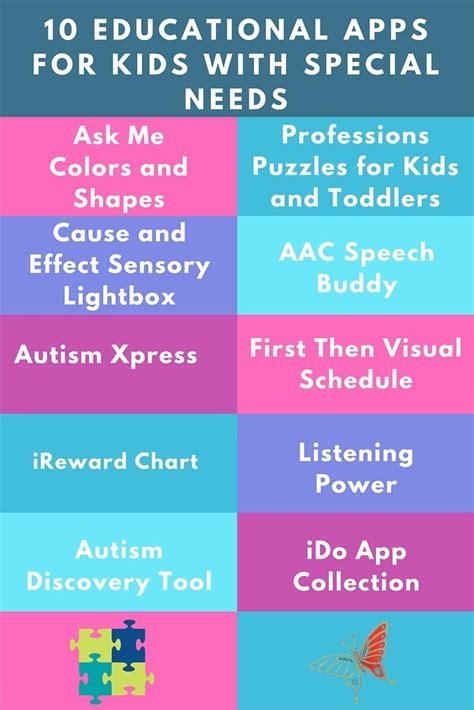 10 educational apps for children with special needs 818 | apps for special needs