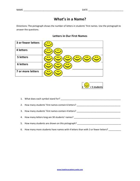 HD wallpapers first grade number worksheets