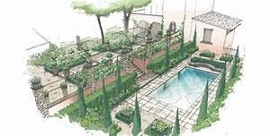plan amenagement jardin rectangulaire maison design With plan amenagement jardin rectangulaire