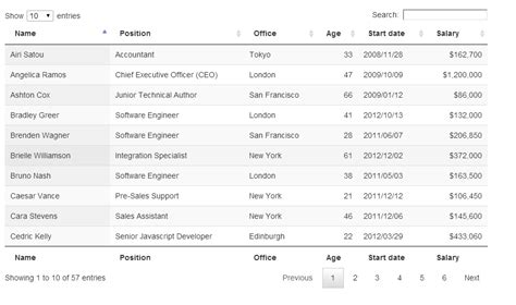 salesforce lightning responsive data table salesforce