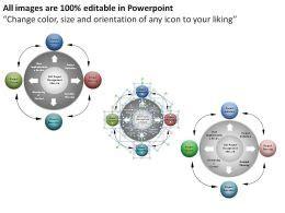 general management powerpoint