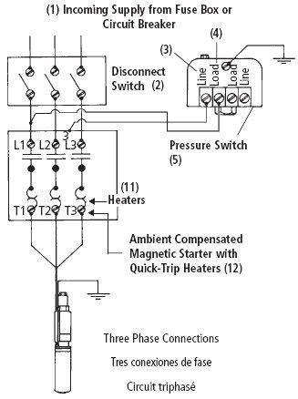 utilitech  pump wiring diagram diagram