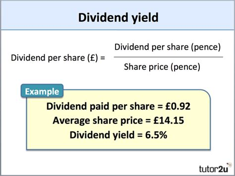Div Yield Calculation by Dividend Yield Business Tutor2u
