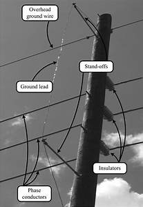Ground Wire    Sky Wire    Shield Wire In Transmission Line