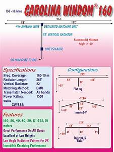 Multiband Hpole Vertical Wire Antenna For 160m