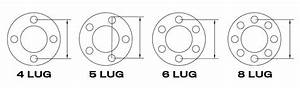 How To Measure Your Trailer U0026 39 S Wheel Bolt Circle Lug Or