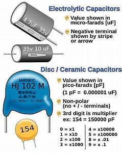 Capacitor Value Codes  U2026