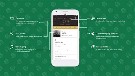 Starbucks Application App Like Starbucks How To Combine Payment And Ordering App