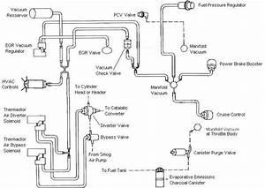 Vacuum Diagram 5 0