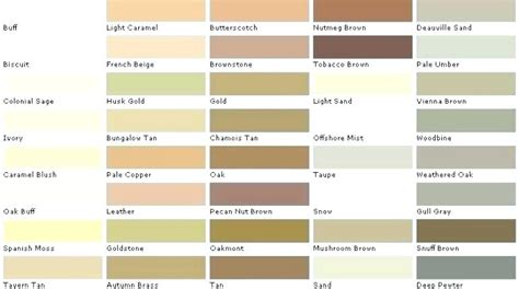 lowes deck stain color chart lowes deck stains lowes