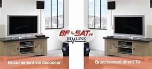 Decodeur Tnt Hd Brico Depot : antenne tnt hd terrestre int rieure ultra plate haute ~ Dailycaller-alerts.com Idées de Décoration