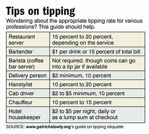 Restaurant Tipping Chart Tipping Stwaz 39 S Perspicacity