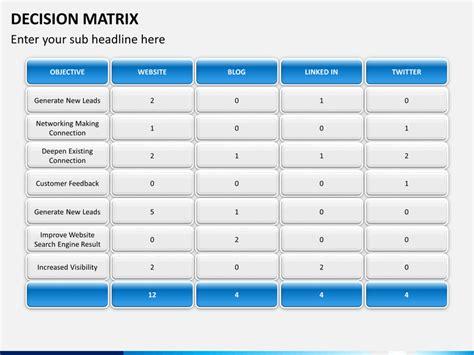 Decision Matrix Template Free by Powerpoint Decision Matrix Sketchbubble