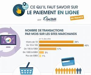 Macif Paiement En Ligne : infographie tous les chiffres du paiement en ligne en france comarketing news ~ Medecine-chirurgie-esthetiques.com Avis de Voitures