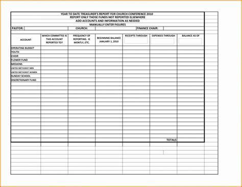 hoa budget spreadsheet printable spreadshee hoa budget
