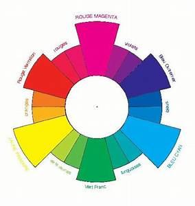 Couleur Complémentaire Du Rose : le m lange des couleurs celtik batik ~ Zukunftsfamilie.com Idées de Décoration