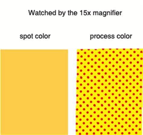 what is a spot color difference between spot color and cmyk color of