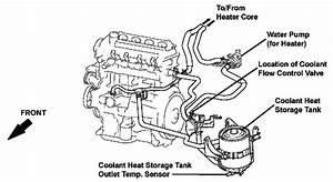 P1122 2009 Toyota Prius Coolant Flow Control Valve