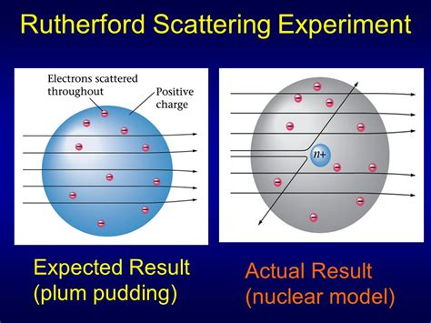 Chapter 4 (Partial) Structure of the Atom - ppt download