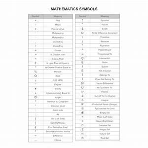 Example Image  Mathematics Symbols Chart