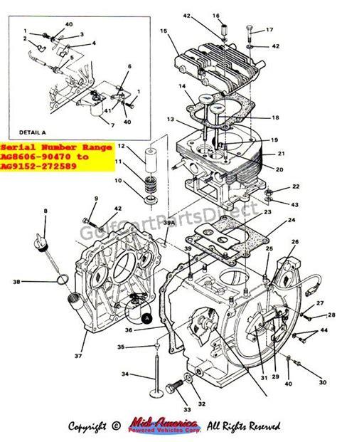 1988 Club Car Part Diagram by 1984 1991 Club Car Ds Gas Club Car Parts Accessories