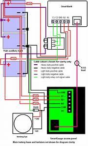 Smartgauge Electronics - Battery Compartment Venting