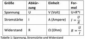 Stromstärke Berechnen Formel : spannung stromst rke industrie werkzeuge ~ Themetempest.com Abrechnung