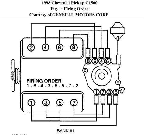 Backfiring Distributor Wiring Diagram